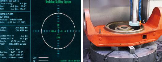 Ball Bar Inspection, Precision Grinder