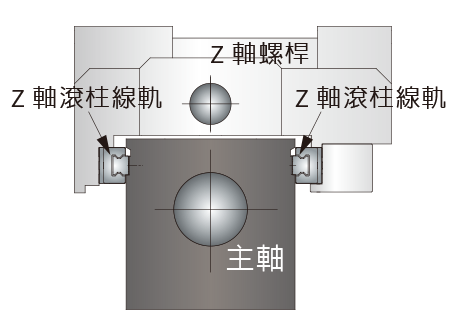 centro_symmetric